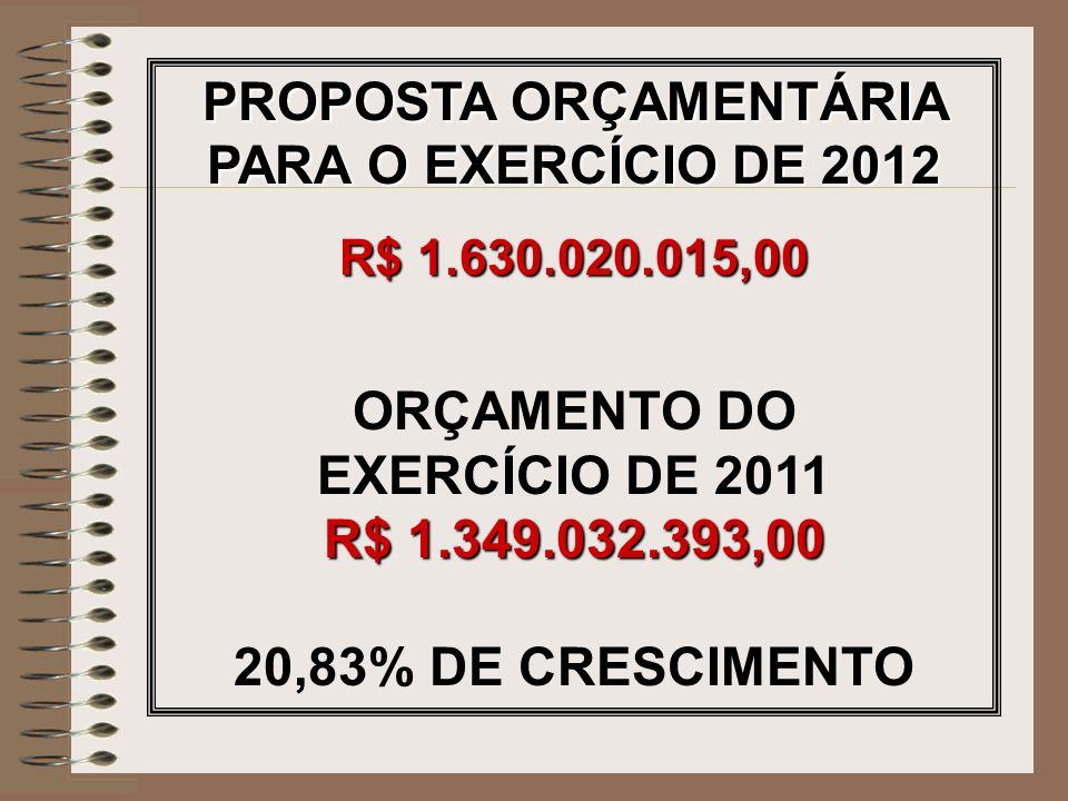 PROPOSTA ORÇAMENTÁRIA PARA O EXERCÍCIO DE 2012
