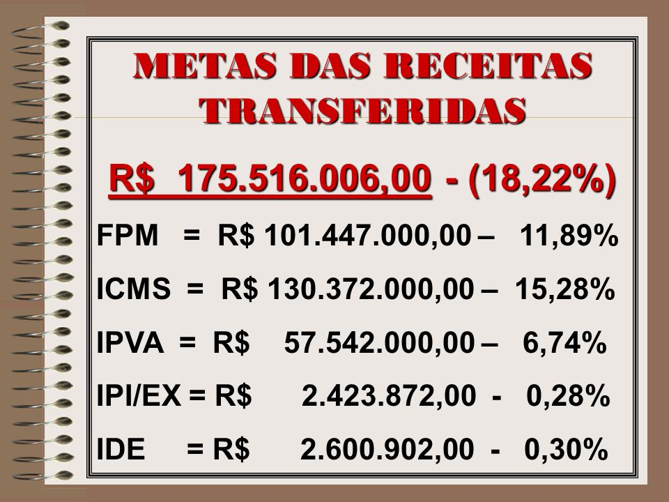 METAS DAS RECEITAS TRANSFERIDAS