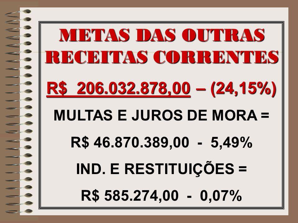 METAS DAS OUTRAS RECEITAS CORRENTES