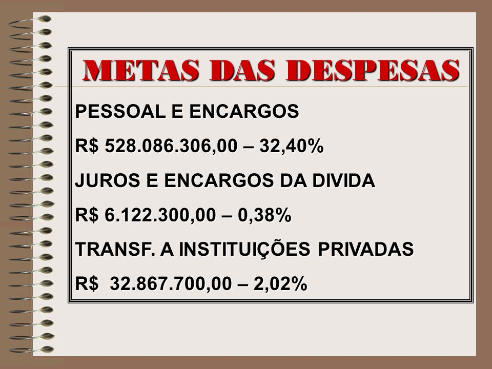 METAS DAS DESPESAS PESSOAL E ENCARGOS R$ 528.086.306,00 – 32,40%
