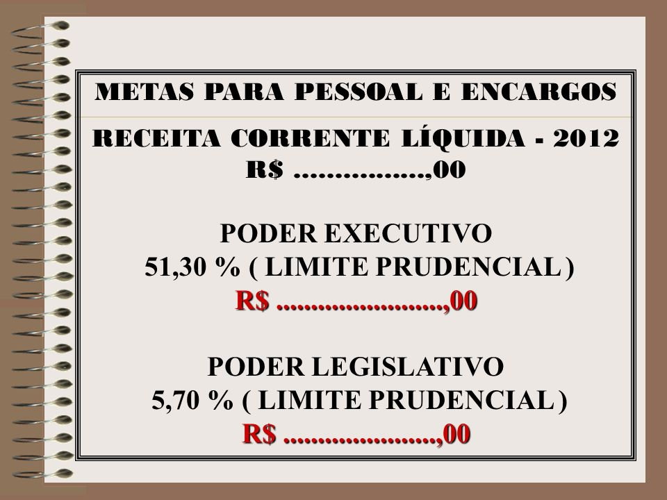 METAS PARA PESSOAL E ENCARGOS RECEITA CORRENTE LÍQUIDA - 2012