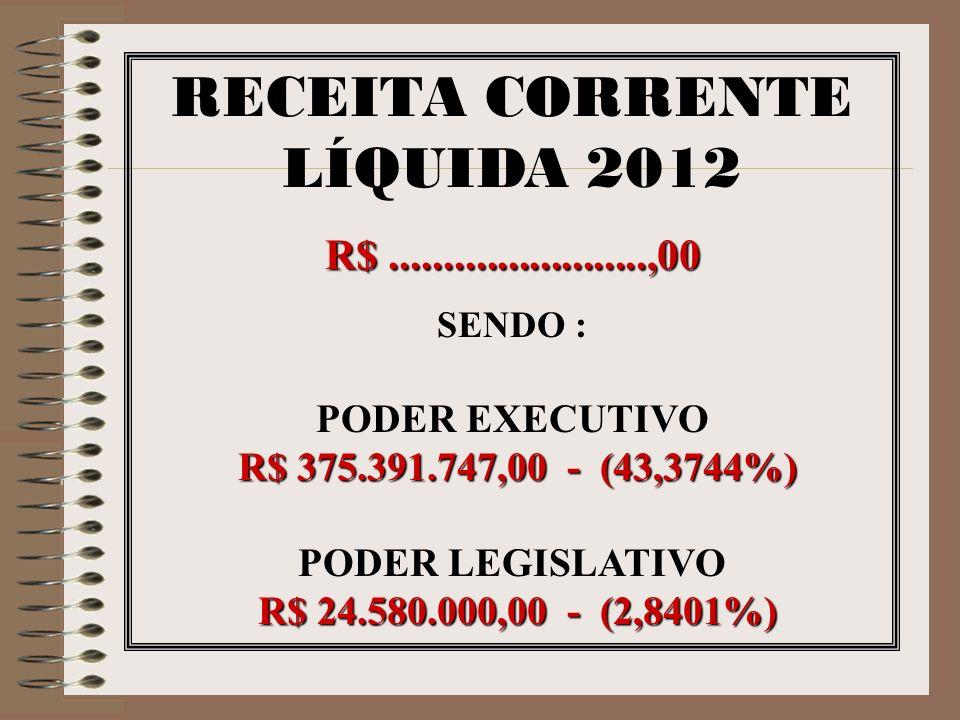 RECEITA CORRENTE LÍQUIDA 2012