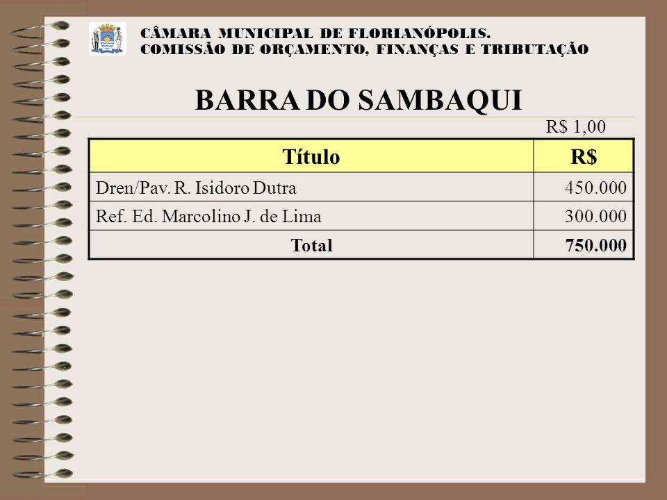 BARRA DO SAMBAQUI Título R$ R$ 1,00 Dren/Pav. R. Isidoro Dutra 450.000