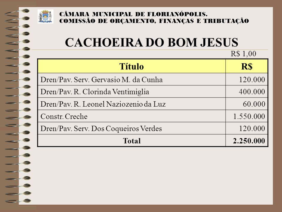 CACHOEIRA DO BOM JESUS Título R$ R$ 1,00