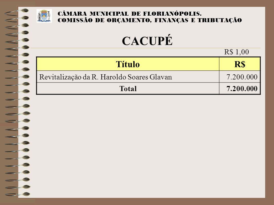 CACUPÉ Título R$ R$ 1,00 Revitalização da R. Haroldo Soares Glavan