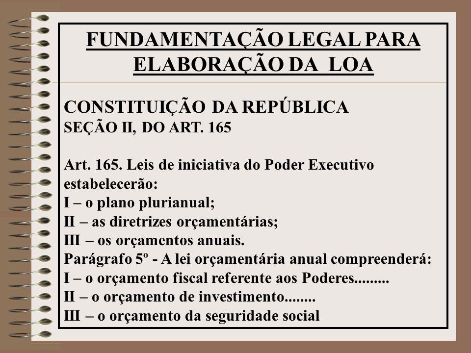 FUNDAMENTAÇÃO LEGAL PARA ELABORAÇÃO DA LOA