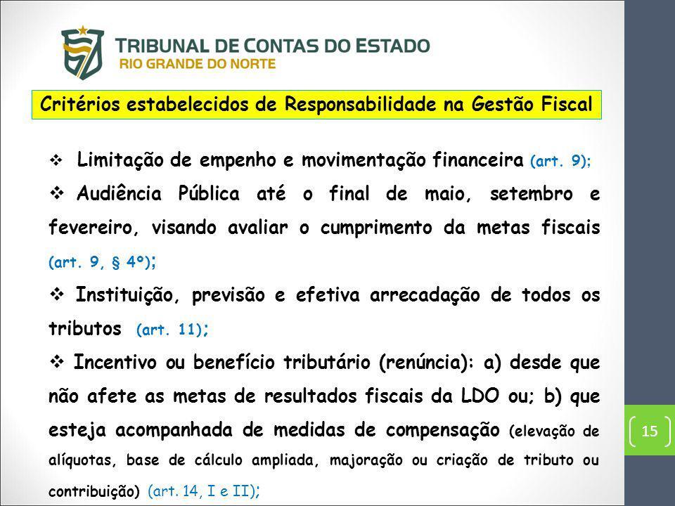 Critérios estabelecidos de Responsabilidade na Gestão Fiscal