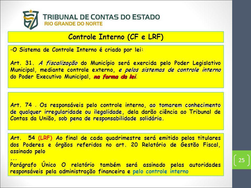 Controle Interno (CF e LRF)