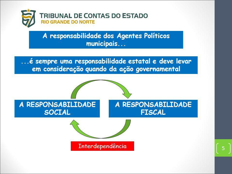 A responsabilidade dos Agentes Políticos municipais...