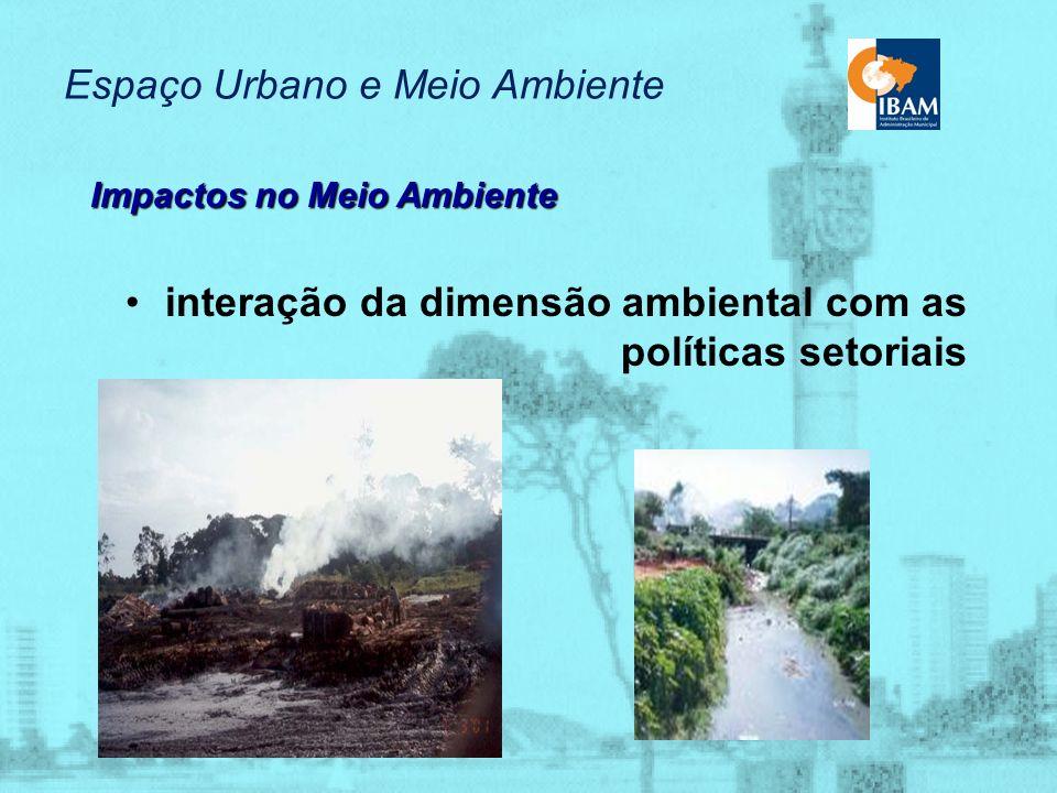 Espaço Urbano e Meio Ambiente