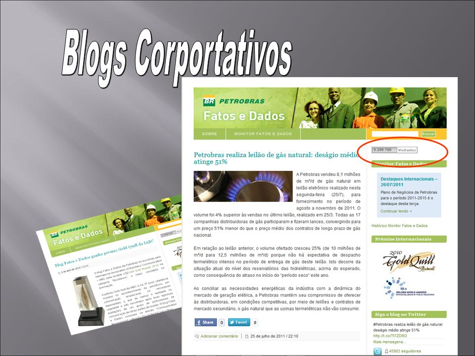 Blogs Corportativos