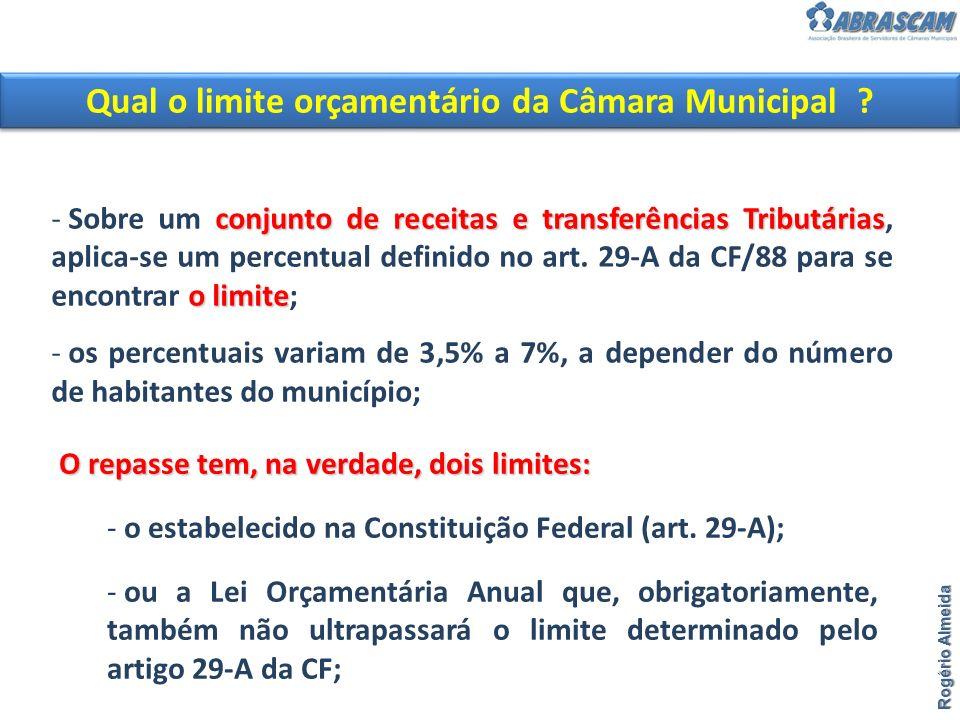 Qual o limite orçamentário da Câmara Municipal