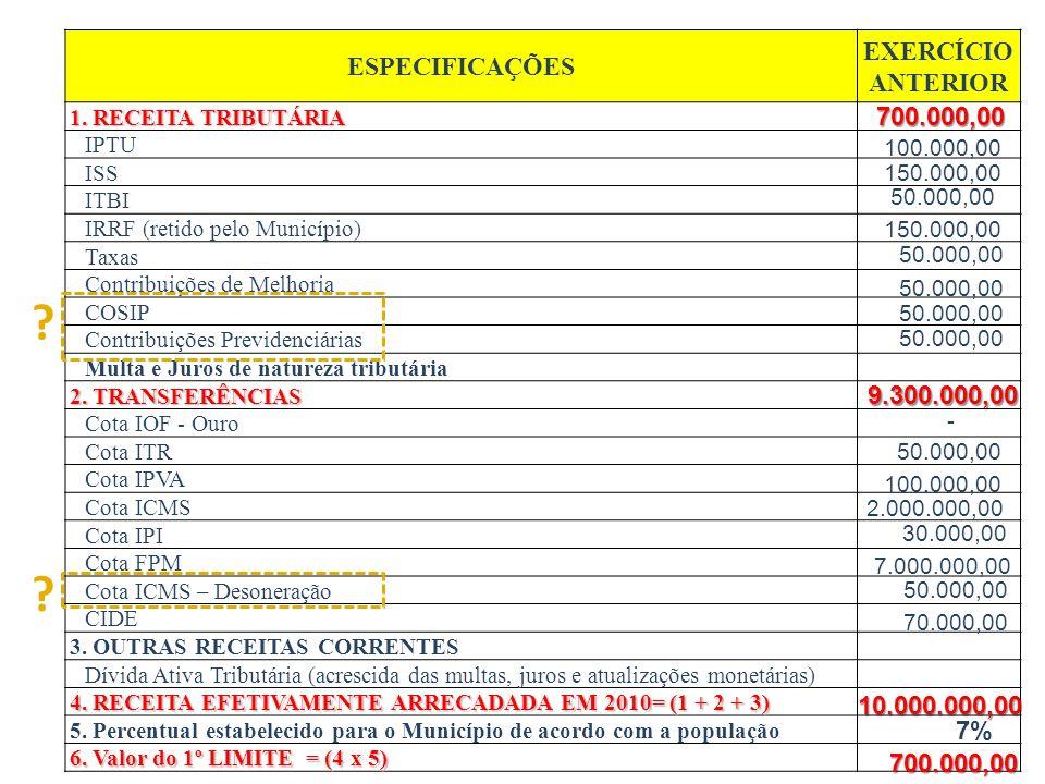 EXERCÍCIO ANTERIOR ESPECIFICAÇÕES 700.000,00 9.300.000,00