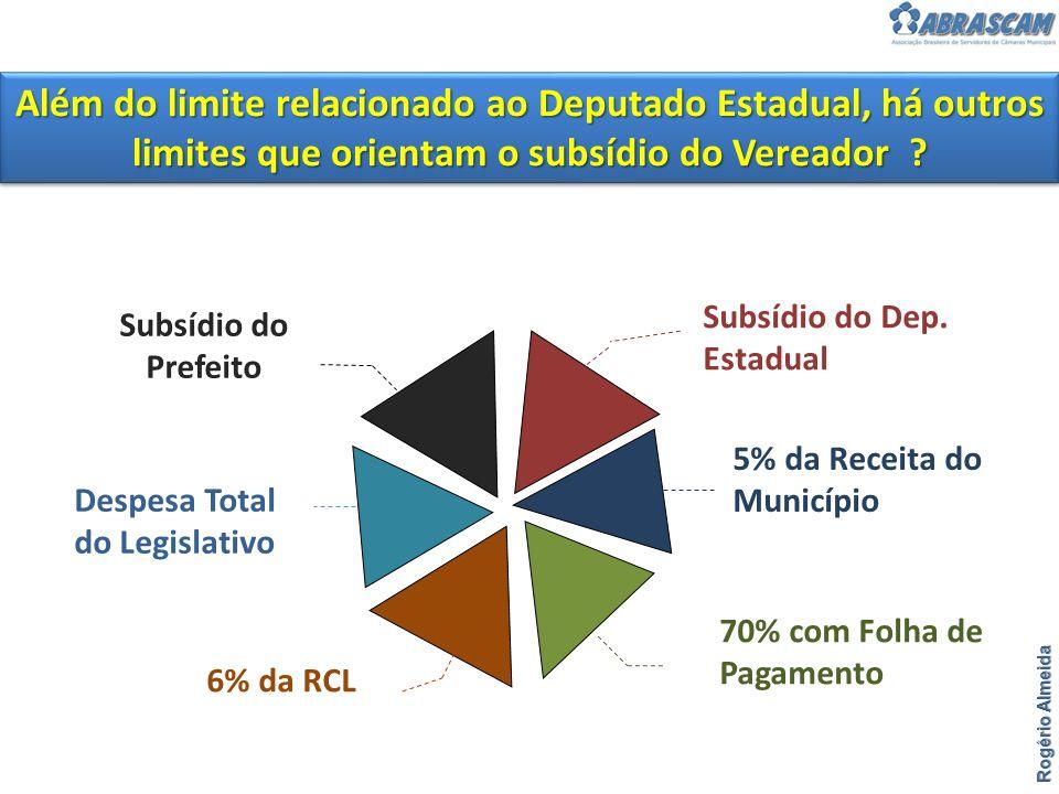 Além do limite relacionado ao Deputado Estadual, há outros limites que orientam o subsídio do Vereador