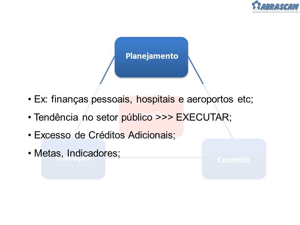 Ex: finanças pessoais, hospitais e aeroportos etc;
