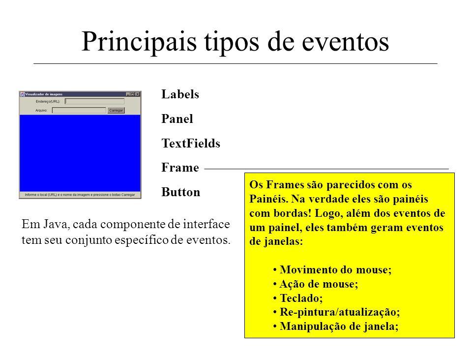 Principais tipos de eventos