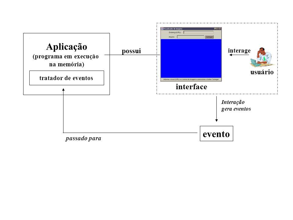 Aplicação (programa em execução na memória)