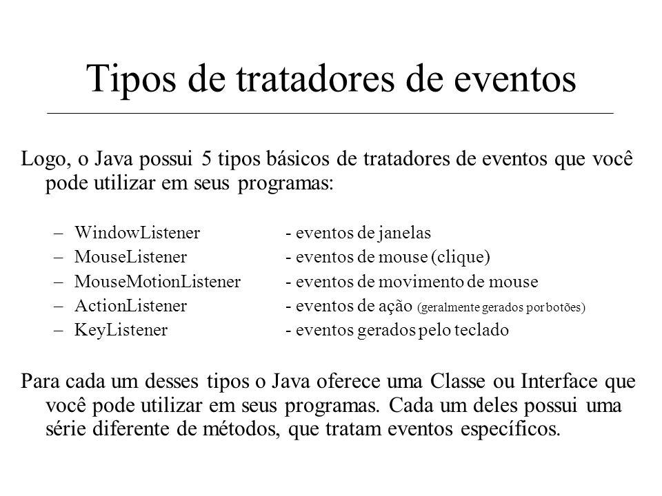 Tipos de tratadores de eventos