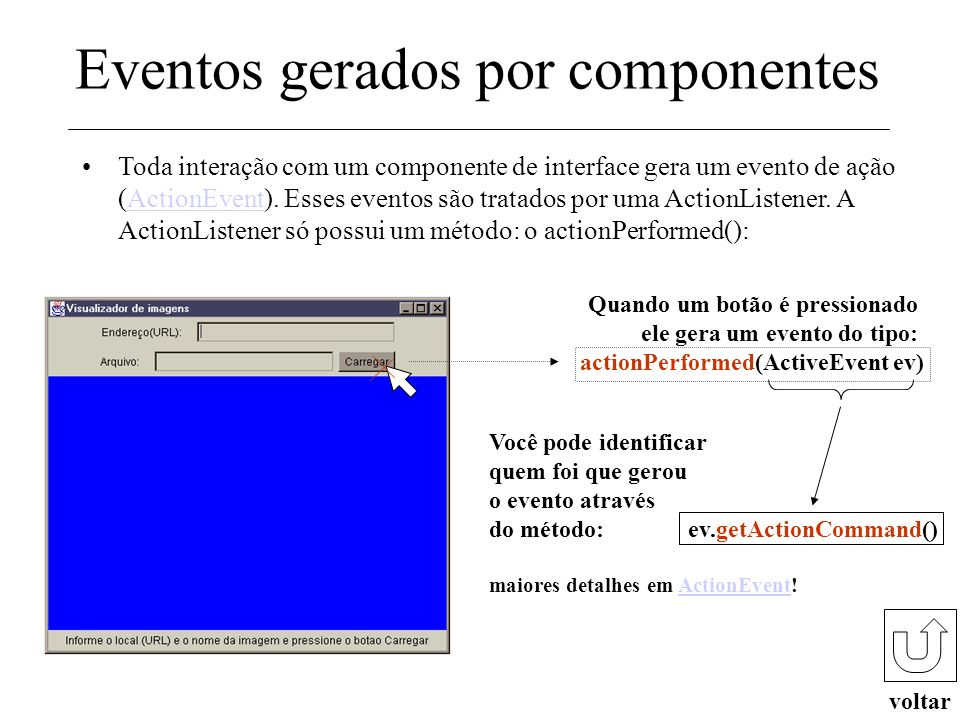 Eventos gerados por componentes