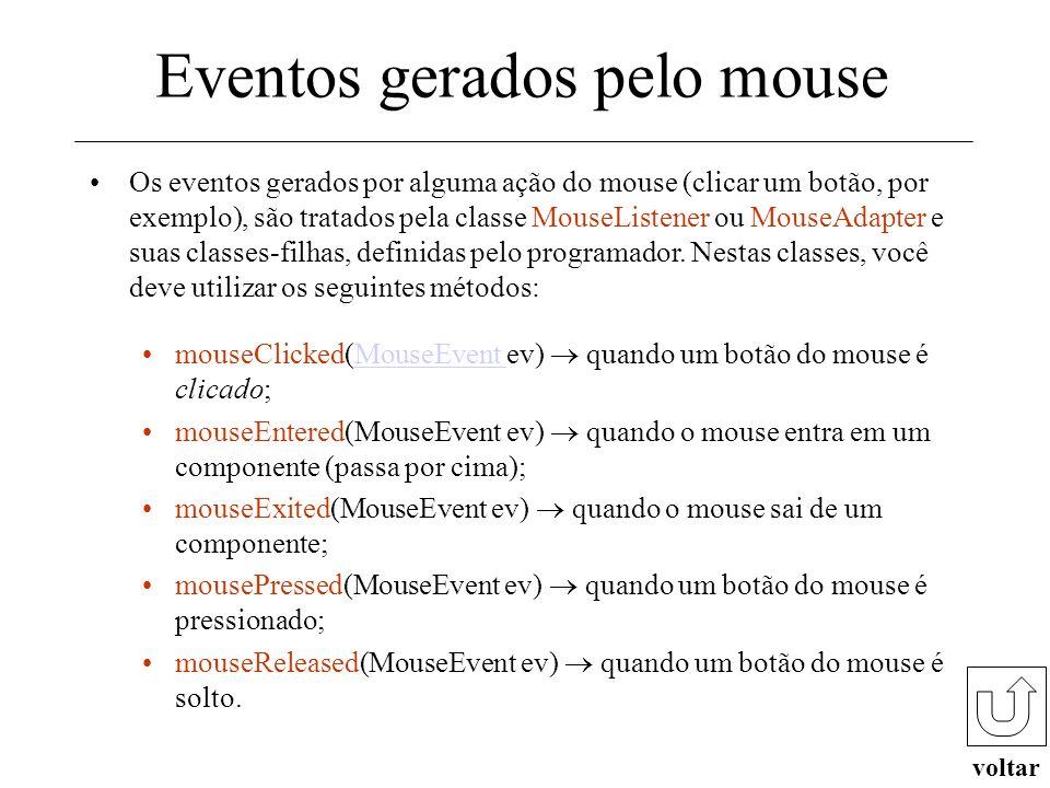 Eventos gerados pelo mouse