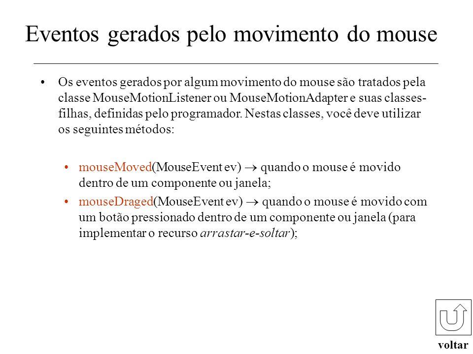 Eventos gerados pelo movimento do mouse