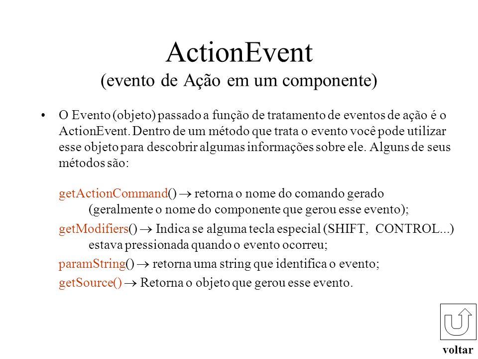 ActionEvent (evento de Ação em um componente)