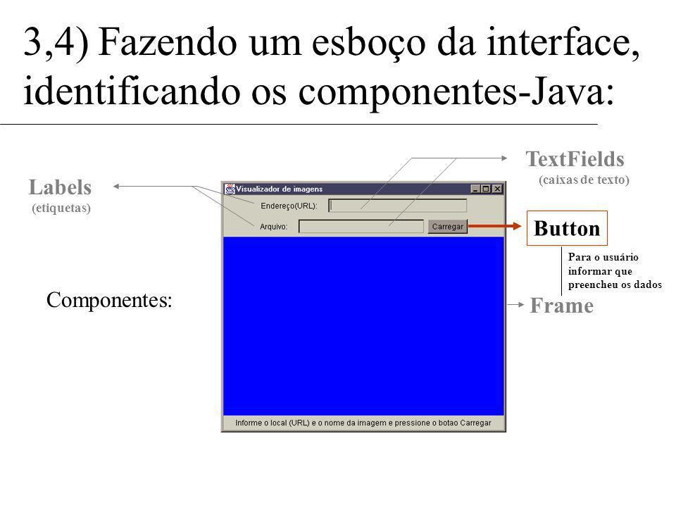 3,4) Fazendo um esboço da interface, identificando os componentes-Java: