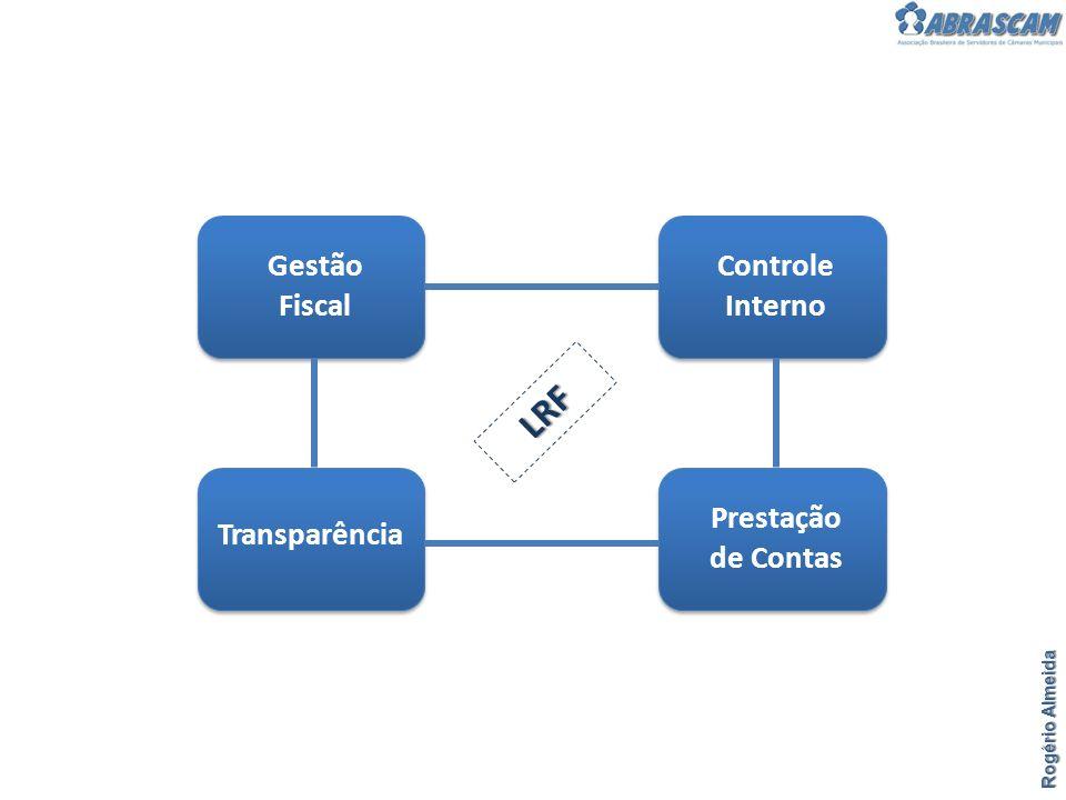LRF Gestão Fiscal Controle Interno Prestação de Contas Transparência