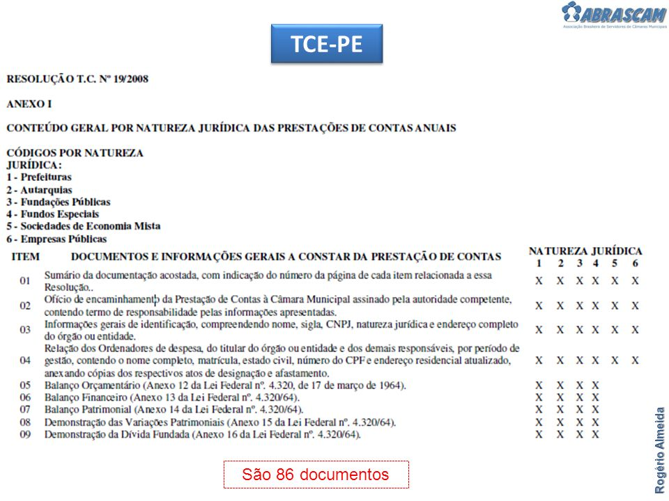 TCE-PE Rogério Almeida São 86 documentos