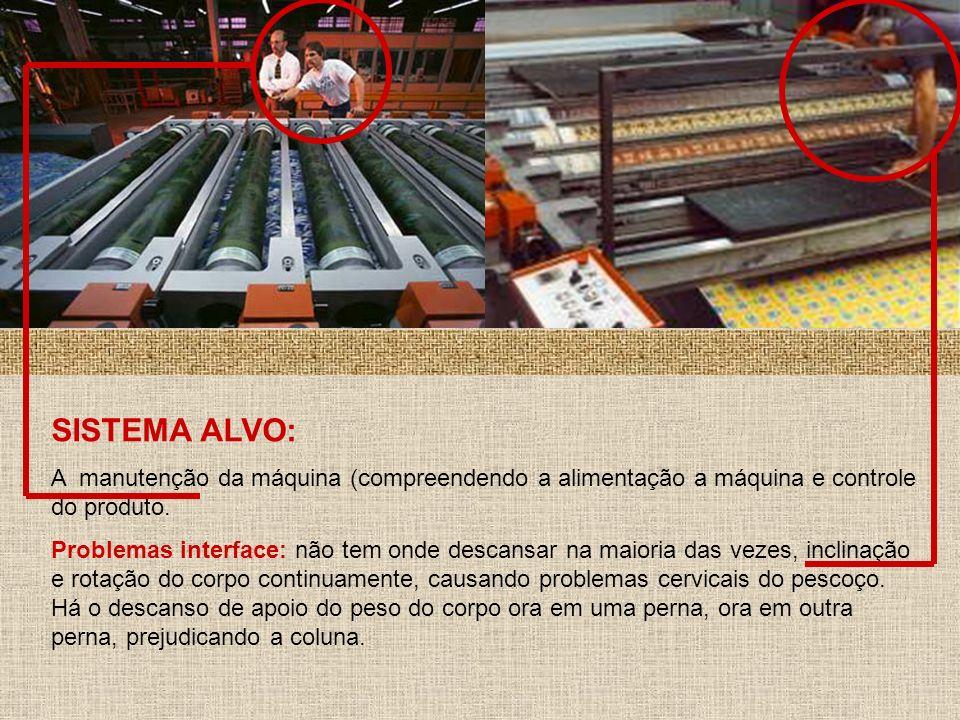 SISTEMA ALVO: A manutenção da máquina (compreendendo a alimentação a máquina e controle do produto.