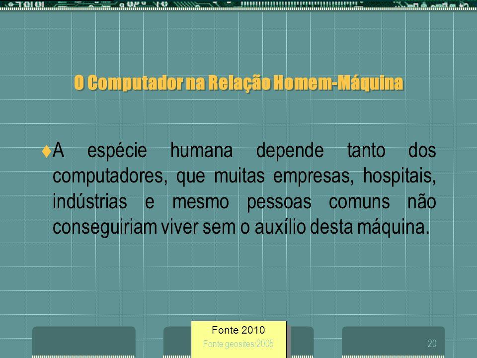 O Computador na Relação Homem-Máquina