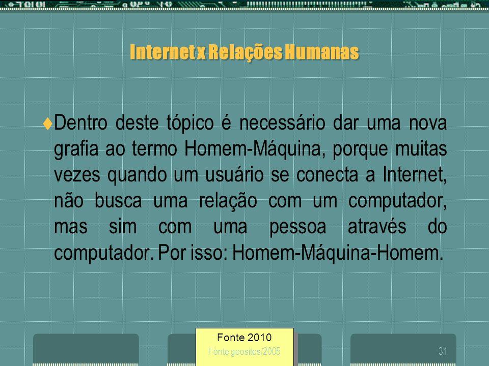 Internet x Relações Humanas