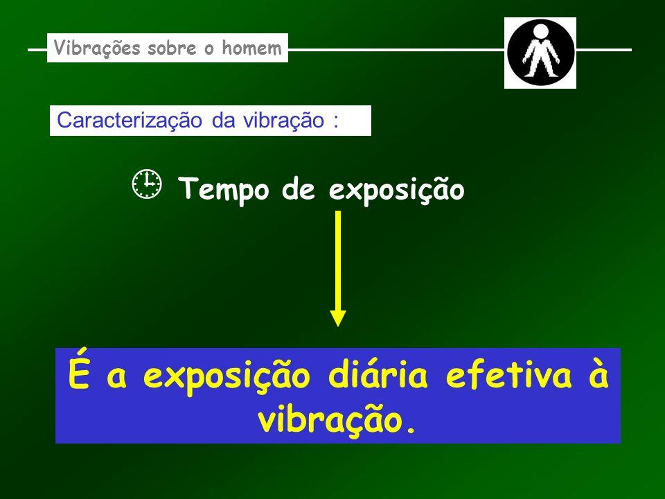 Vibrações sobre o homem É a exposição diária efetiva à vibração.