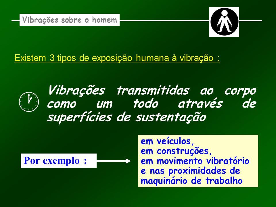 Vibrações sobre o homem