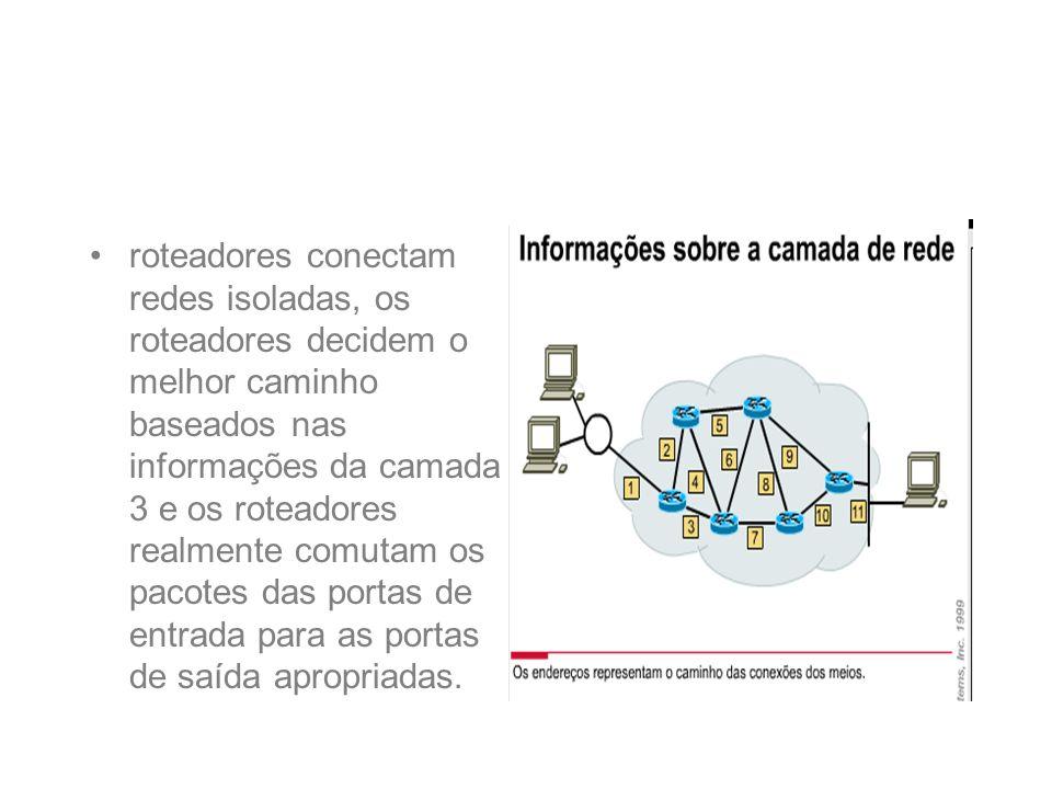 roteadores conectam redes isoladas, os roteadores decidem o melhor caminho baseados nas informações da camada 3 e os roteadores realmente comutam os pacotes das portas de entrada para as portas de saída apropriadas.