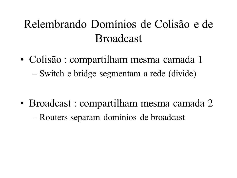 Relembrando Domínios de Colisão e de Broadcast