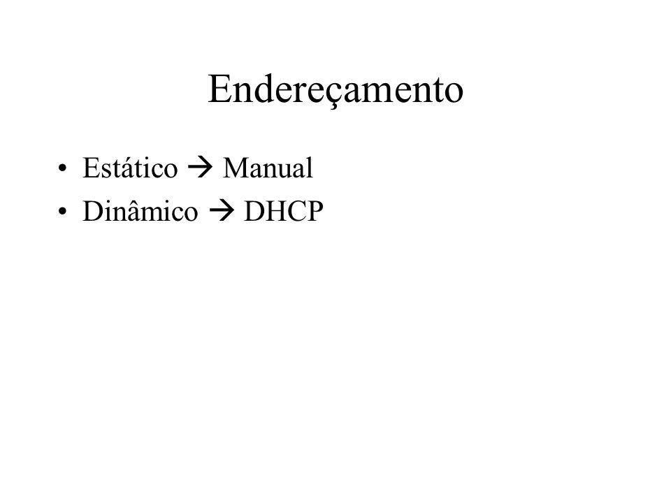 Endereçamento Estático  Manual Dinâmico  DHCP