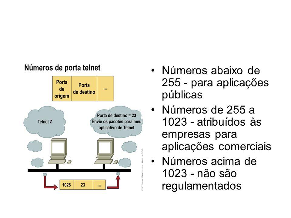 Números abaixo de 255 - para aplicações públicas