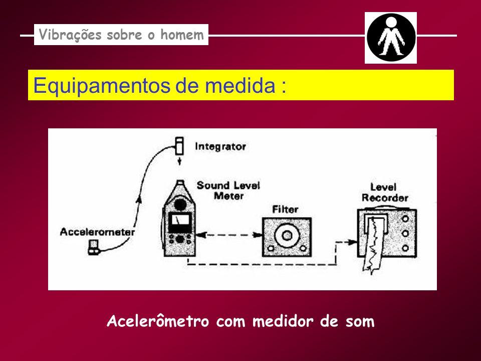Vibrações sobre o homem Acelerômetro com medidor de som