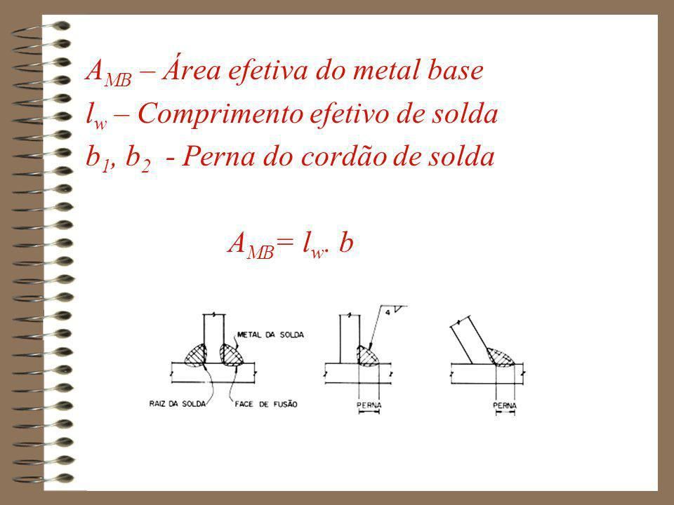 AMB – Área efetiva do metal base