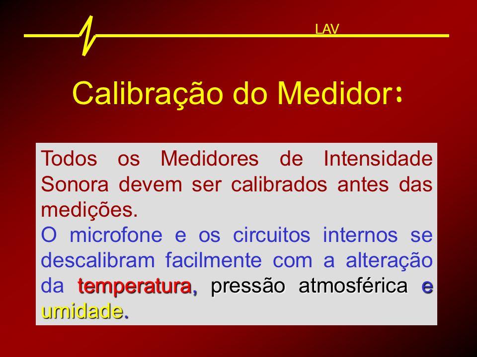 Calibração do Medidor: