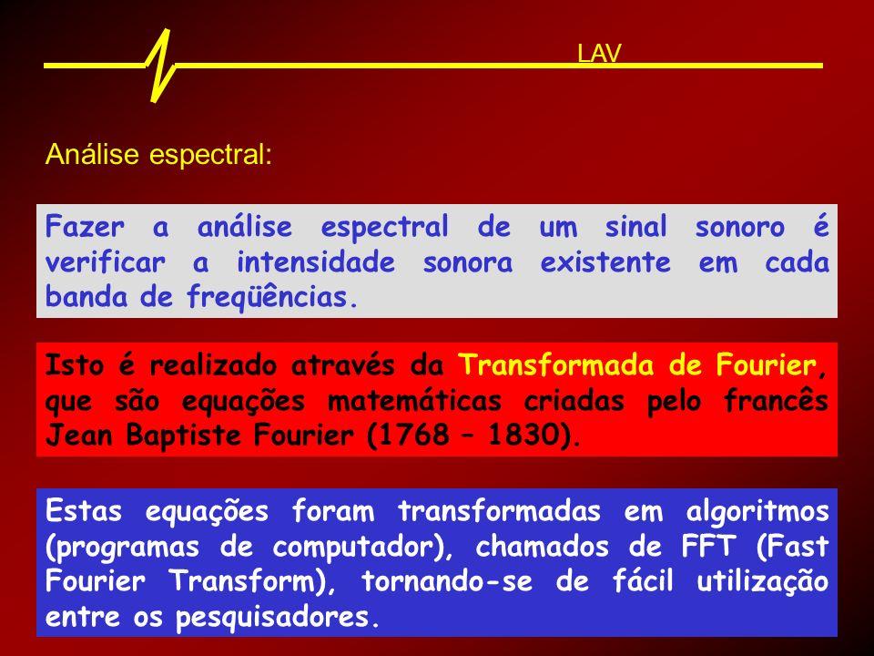 LAV Análise espectral: Fazer a análise espectral de um sinal sonoro é verificar a intensidade sonora existente em cada banda de freqüências.