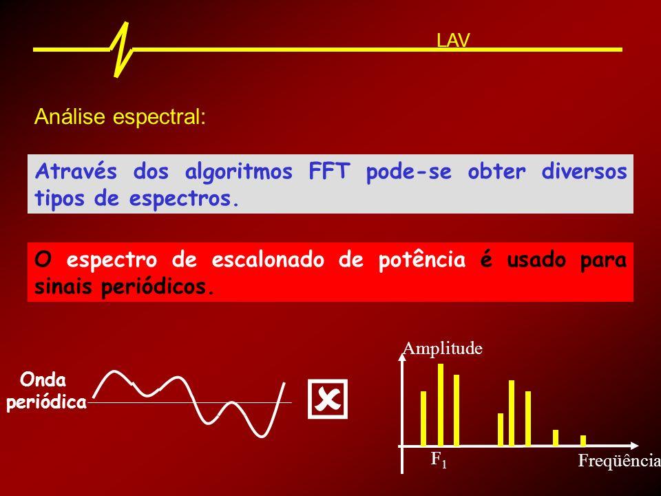 LAV Análise espectral: Através dos algoritmos FFT pode-se obter diversos tipos de espectros.