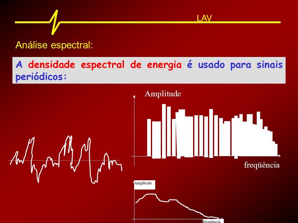 A densidade espectral de energia é usado para sinais periódicos: