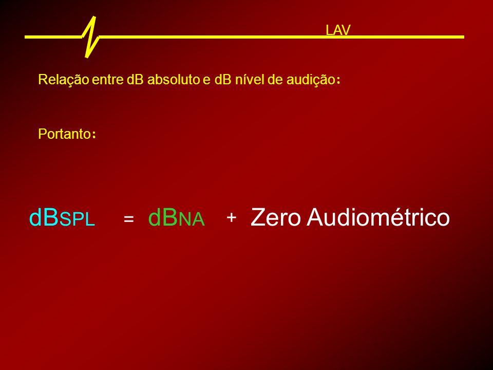 dBSPL dBNA Zero Audiométrico = + LAV