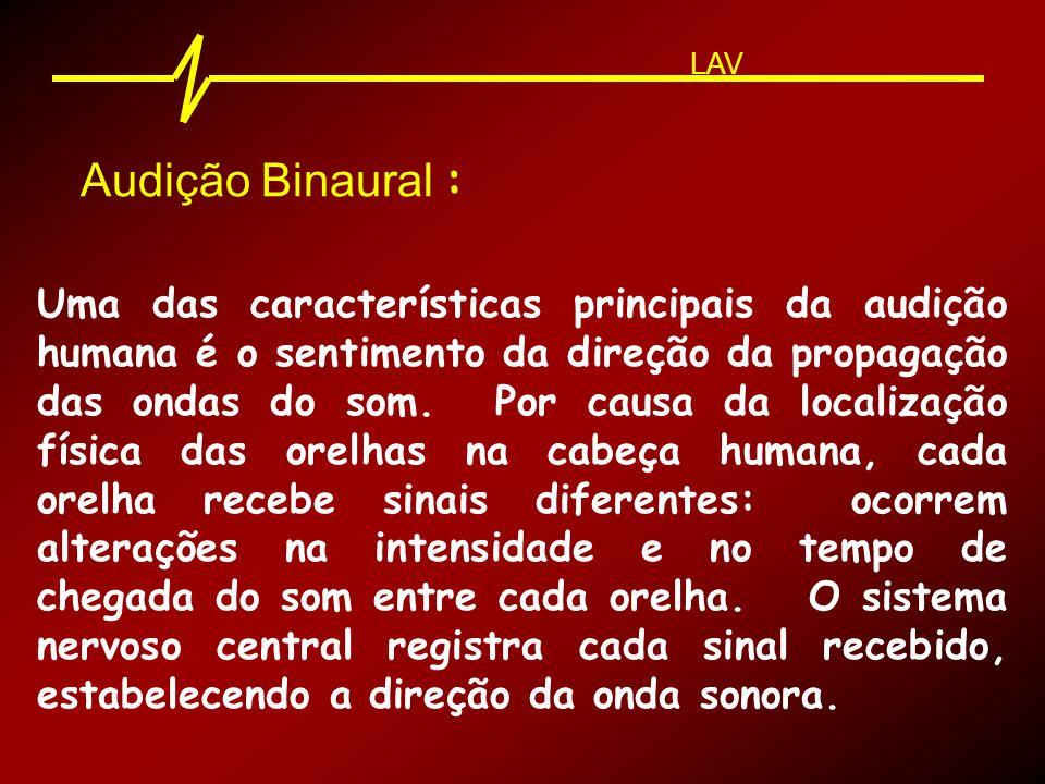 LAVAudição Binaural :