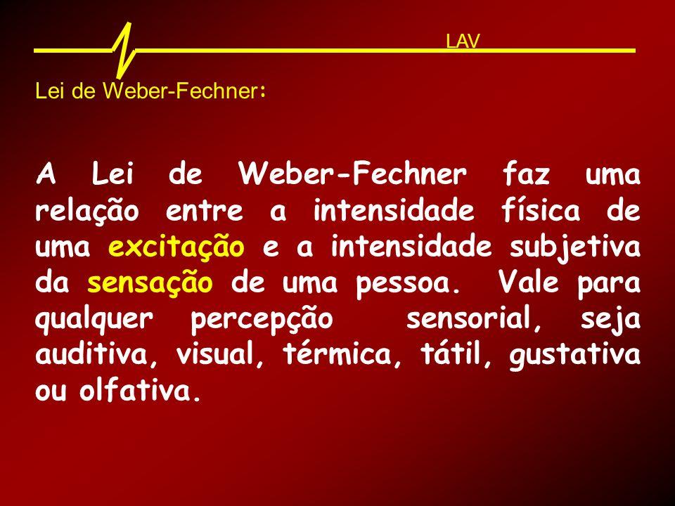 LAVLei de Weber-Fechner: