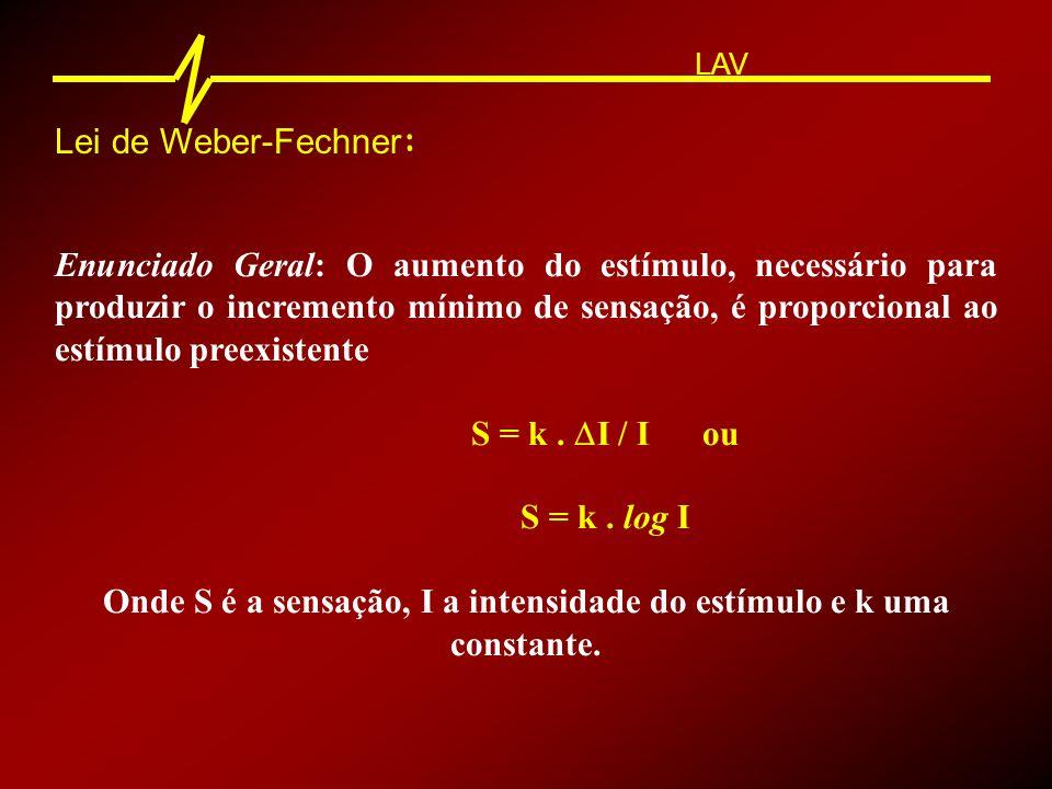 Onde S é a sensação, I a intensidade do estímulo e k uma constante.