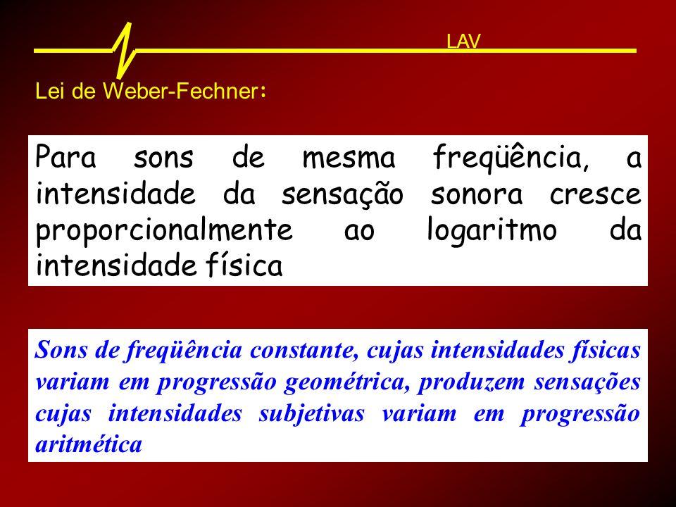LAVLei de Weber-Fechner: Para sons de mesma freqüência, a intensidade da sensação sonora cresce proporcionalmente ao logaritmo da intensidade física.