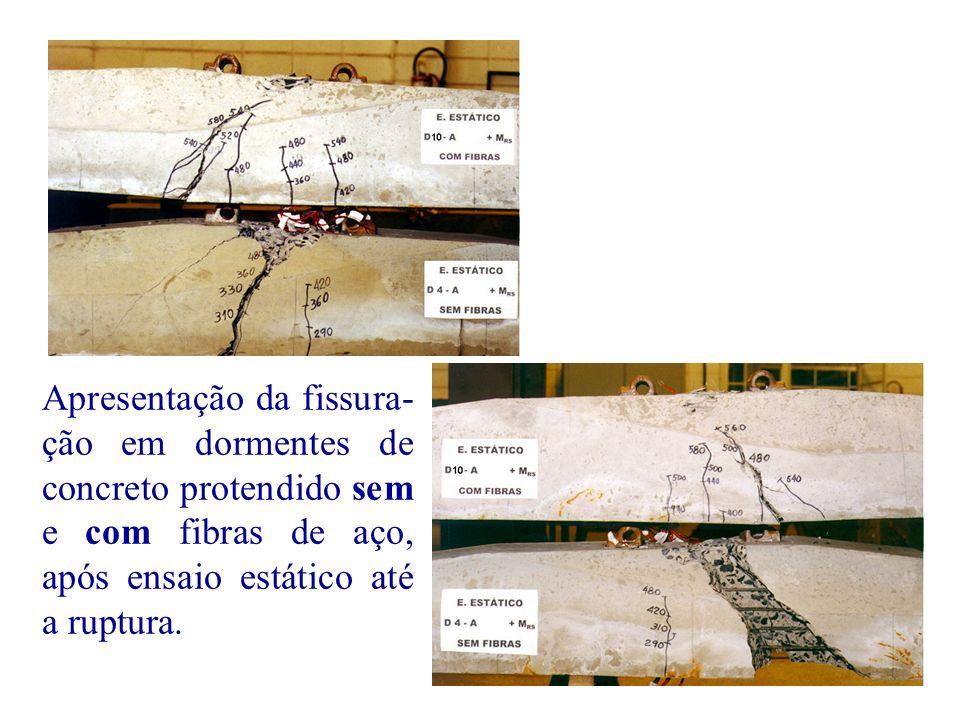 Apresentação da fissura-ção em dormentes de concreto protendido sem e com fibras de aço, após ensaio estático até a ruptura.